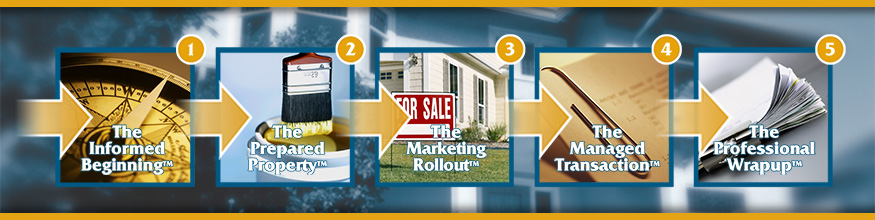 The Seller's Success Formula™ Program